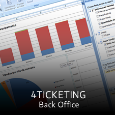 4TICKETING Back Office